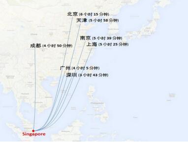 为何更多中国人来新加坡寻求治疗的5大理由