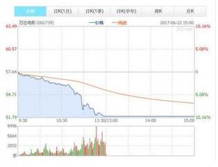 万达股票暴跌损失66亿元,身价60亿的王思聪却在玩游戏?
