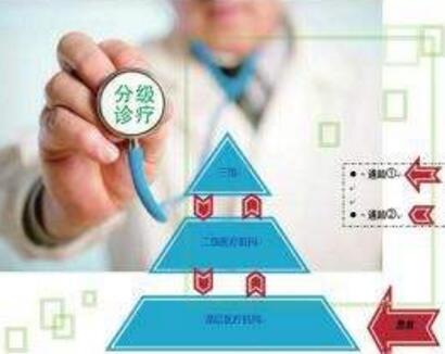 截止11月底,全国94.7%的地市开展分级诊疗