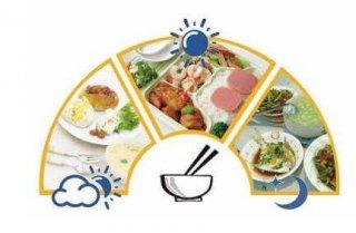 如何搭配孩子的一日三餐帮助提高记忆