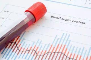 手术期间血糖问题成为关键问题