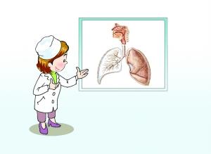 被隐藏的肺结核