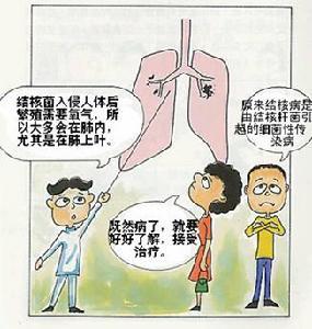 详解肺结核对人体的危害