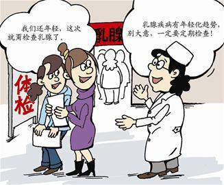 乳房肿块的致病因素