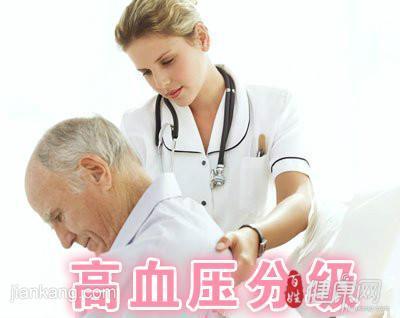 缓解高血压的方法有哪些