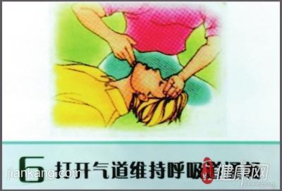 高血压的治疗方法盘点