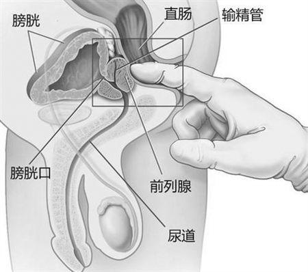 带状疱疹的八大症状