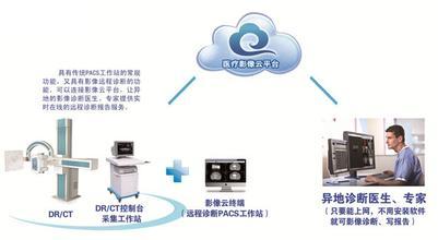 """全国首个医疗""""影像云""""在武汉落成"""