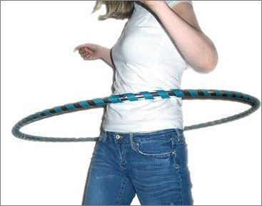 呼啦圈减肥的原理