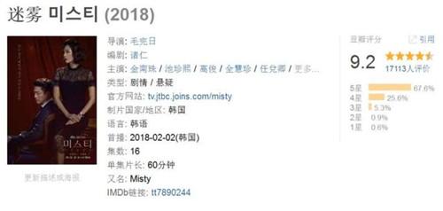 misty迷雾韩剧1~12集在线播放资源下载 47岁金南珠变淘宝带货女王